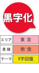ラーメン食べログ全国ランキング1位「一燈」2位「とみ田」を生み出した「田代浩二氏」によるラーメンプロデュース!事業説明会&相談会